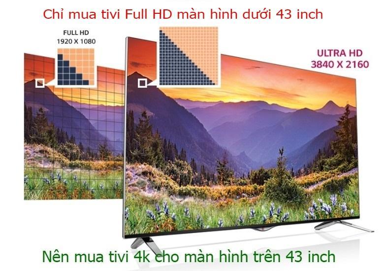 Có nên mua tivi 4K không?