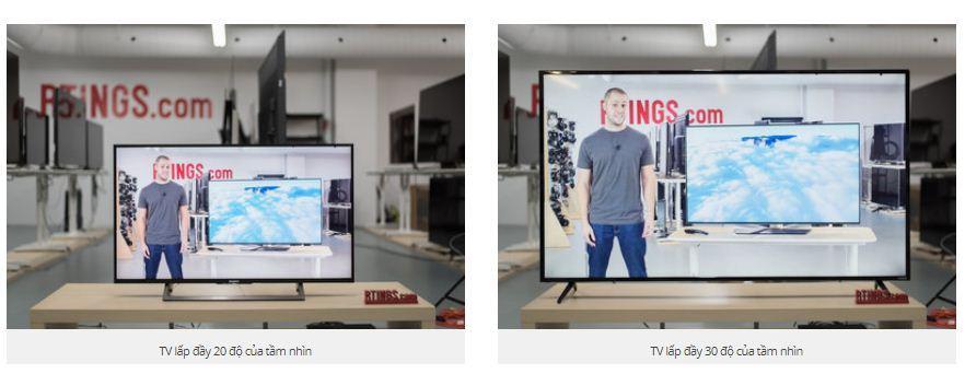kích cỡ tivi theo khoảng cách
