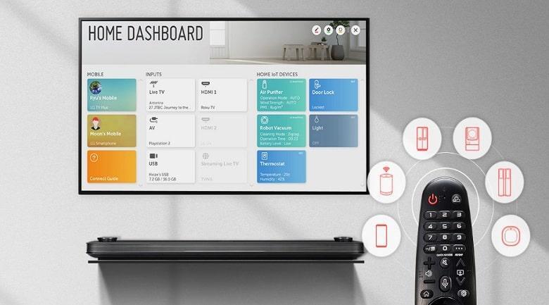 Smart Tivi LG 4K 55 inch 55UM7400PTA