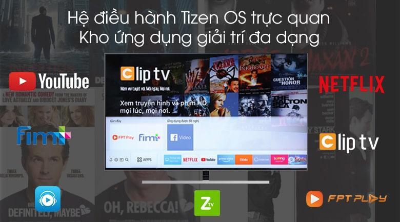 Tivi Samsung QA65Q80R