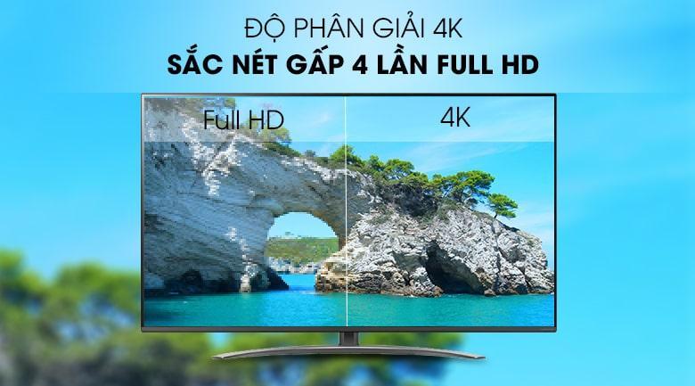 độ phân giải 4K trên Tivi LG 65SM8100PTA