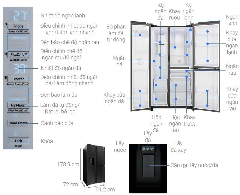 các bộ phận chi tiết Tủ lạnh Samsung RS65R5691B4/SV