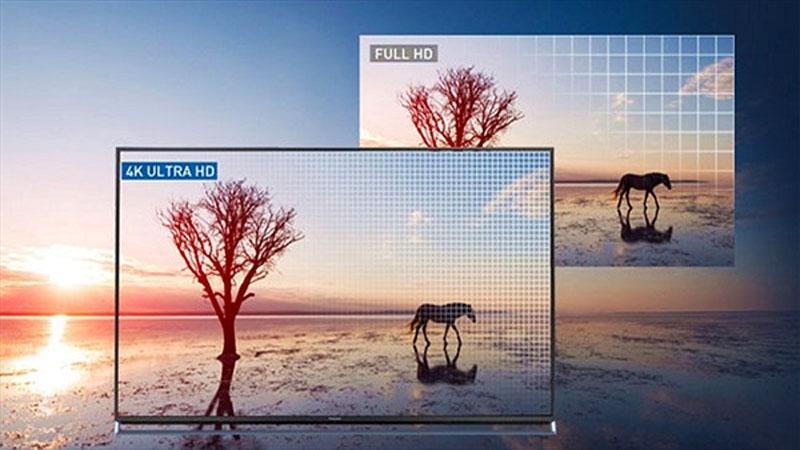 Tivi Sony KD-55X9000F sắc nét,tuyệt đỉnh