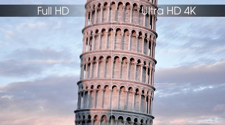 Ultra HD 4K trên Tivi LG 75UK6500PTB