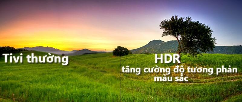 HDR và độ phân giải 4K
