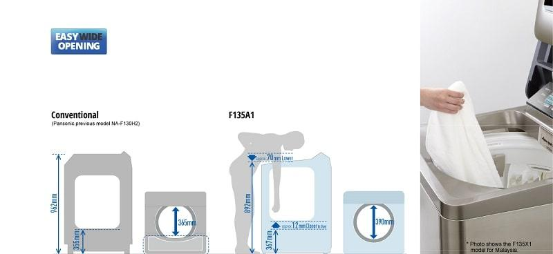 Máy giặt Panasonic 11.5kg NA-F115A5WRV