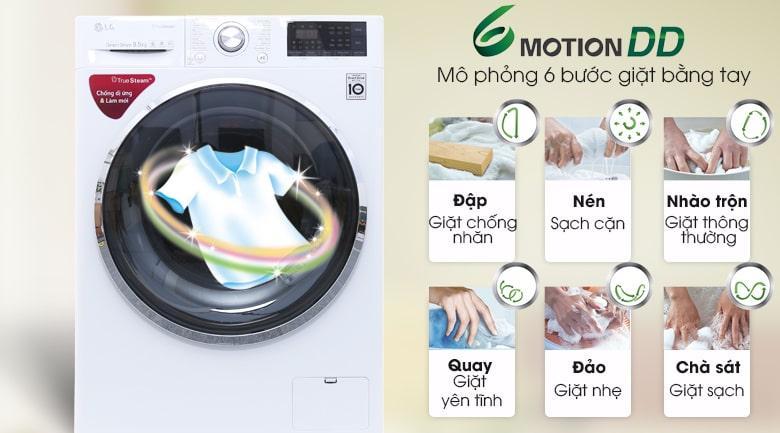 Máy giặt LG FC1485S2W