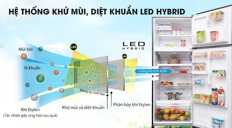 hệ thống khử mùi,diệt khuẩn LED HYBRID