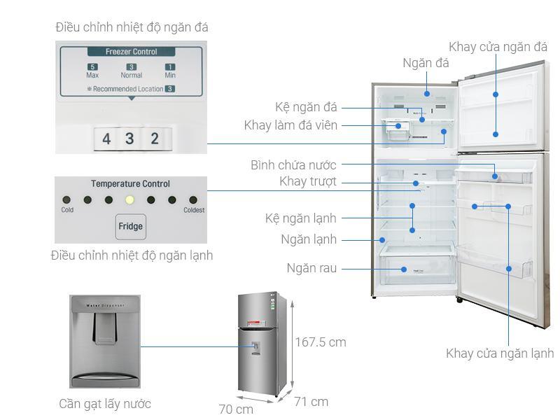 các bộ phận chi tiết của Tủ lạnh LG GN-D422PS