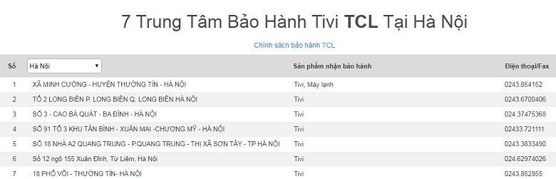 7 trung tâm bảo hành Tivi TCL tại Hà Nội