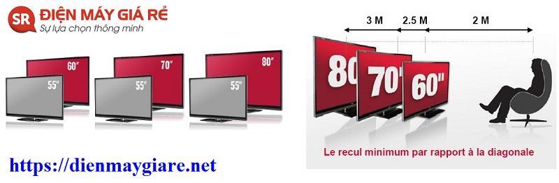 Bạn chọn kích cỡ màn hình tivi bao nhiêu