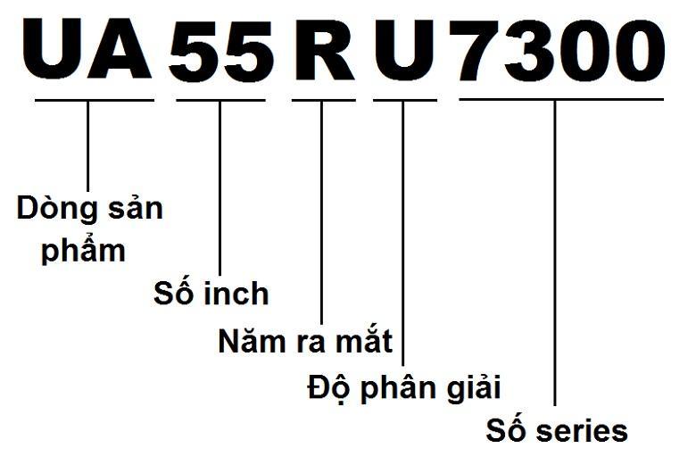 ua55ru7300