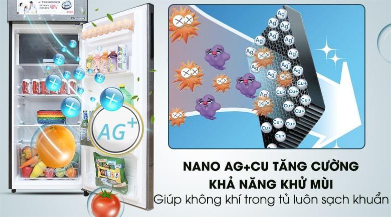 bộ lọc phân tử nano AG+CU