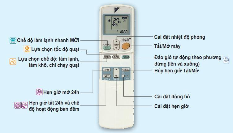 hướng dẫn sử dụng điều hòa Daikin FTNE50/60