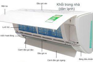 Cấu tạo, nguyên lý hoạt động của điều hòa, máy lạnh