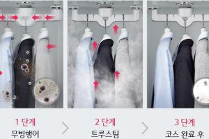 Ưu điểm nhược điểm của máy giặt hấp sấy lg styler