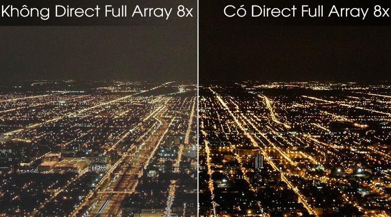 Công nghệ Direct Full Array 8X giúp quản lý đèn nền hiệu quả