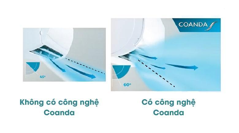 Điều hòa Daikin ATKA25UAVMV trang bị công nghệ mới Coanda