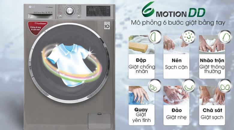 côn nghệ giặt 6 chương trình cho quần áo sạch hơn