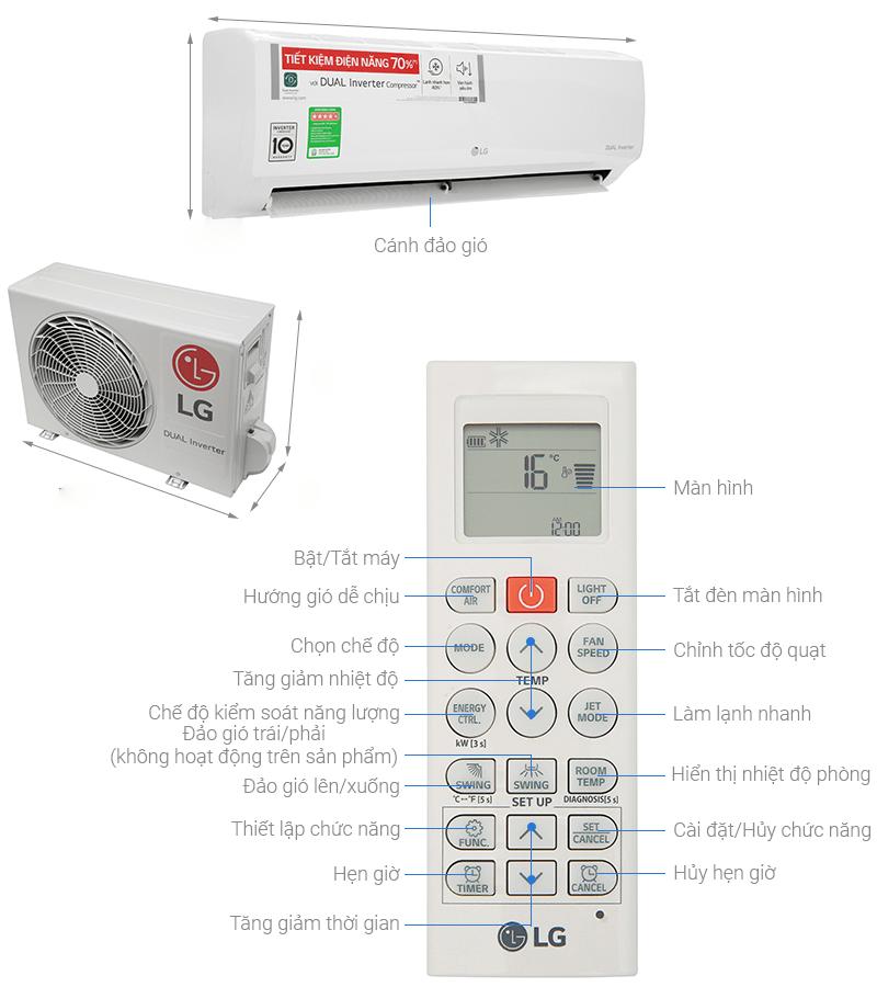 Bảng mã lỗi máy điều hòa lg