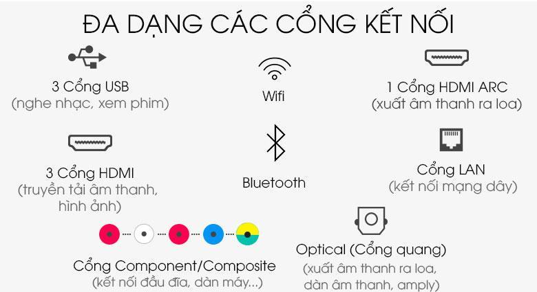 Tivi QLED Samsung QA75Q70T có đa dạng cổng kết nối phổ biến