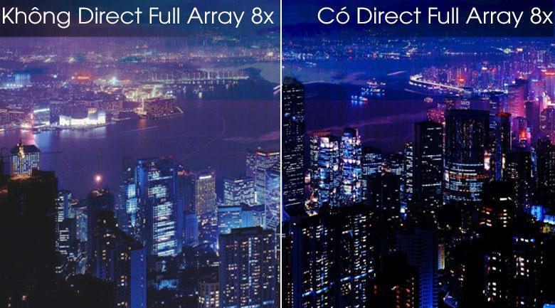 Công nghệ đèn nền Direct Full Array 8X cho hình ảnh chi tiết hơn