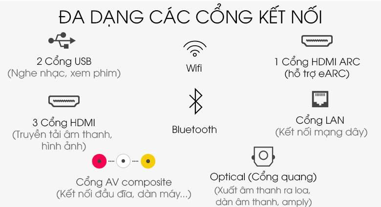 Tivi QLED Samsung QA85Q80T đa dạng cổng kết nối