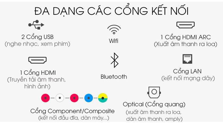 kết nối nhiều thiết bị khác