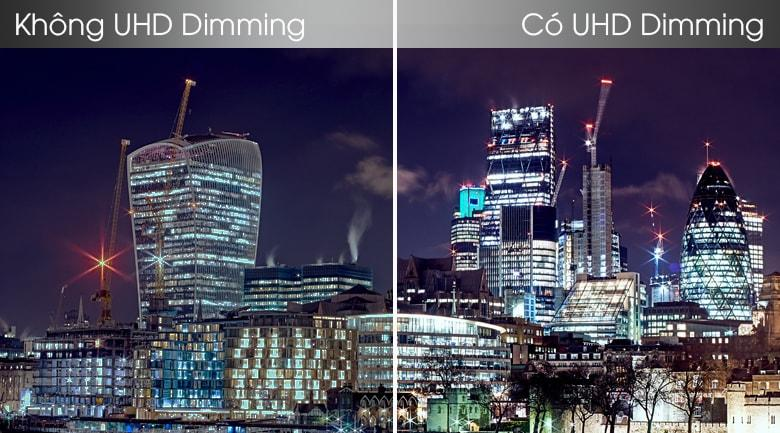 Tivi Samsung UA50TU8100 nâng cao khả năng hiển thị ảnh
