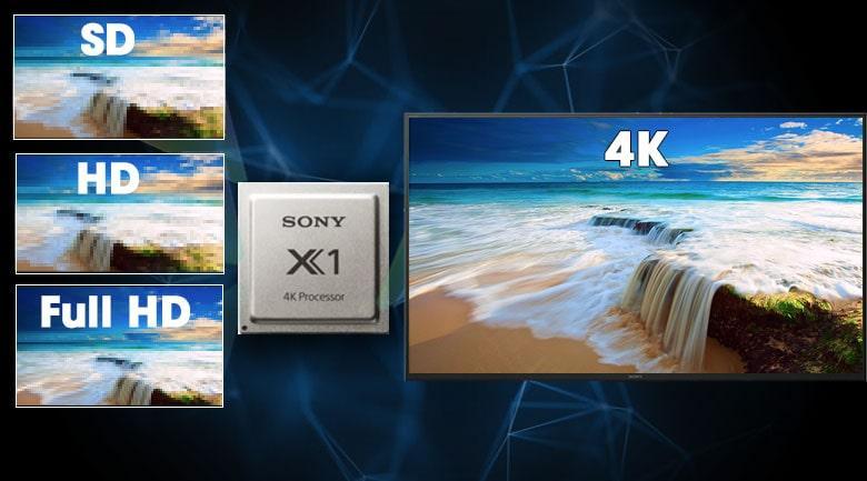 Chip xử lý X1 4K Processor và công nghệ 4K X-Reality PRO cho khả năng nâng cấp hình ảnh