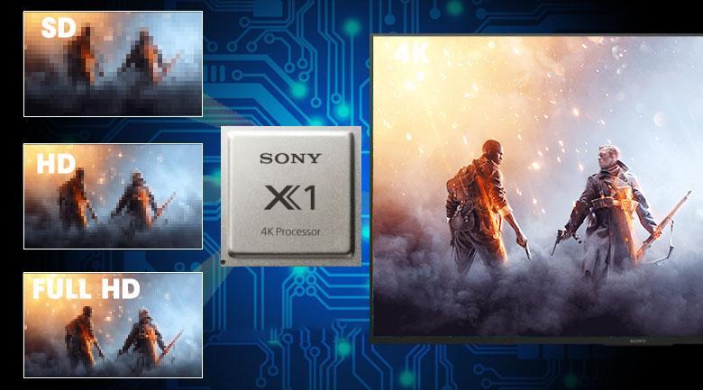 Trang bị chip xử lý X1 4K Processor mạnh mẽ cho màu sắc, độ tương phản, độ chi tiết được nâng cao