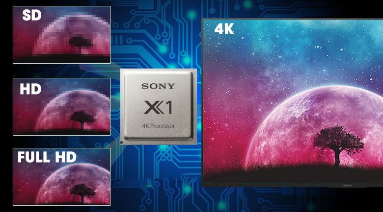 Chip xử lý X1 4K Processor cùng công nghệ 4K X-Reality PRO cho hình ảnh chất lượng cao