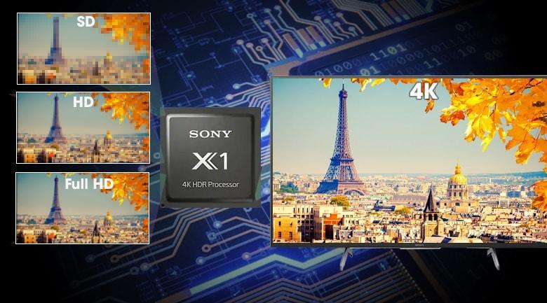 Có thể nâng cấp chất lượng hình ảnh gần chuẩn 4K với công nghệ4K X-Reality PRO