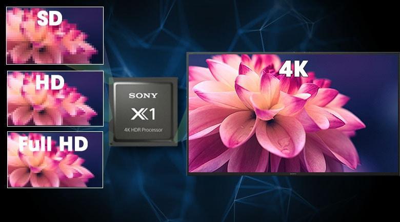 Công nghệ 4K X-Reality PRO cùng với chip X1 4K HDR Processor giảm nhiễu và tăng cường độ chi tiết