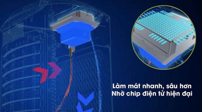 Quạt sử dụng hệ thống làm mát bằng chip điện tử giúp tăng cao hiệu quả làm mát