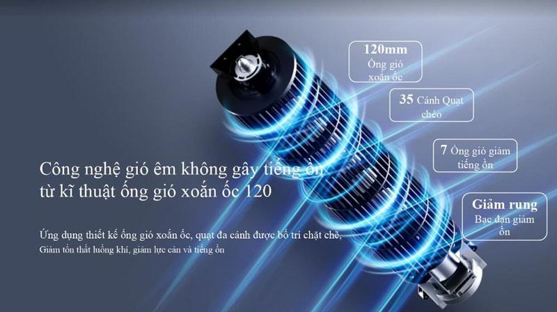 Động cơ Inverter hoạt động êm ái với ống gió xoắn ốc 120 ít gây các tiếng ồn đồng thời giảm tổn thất khí và lực cản để làm mát tốt hơn