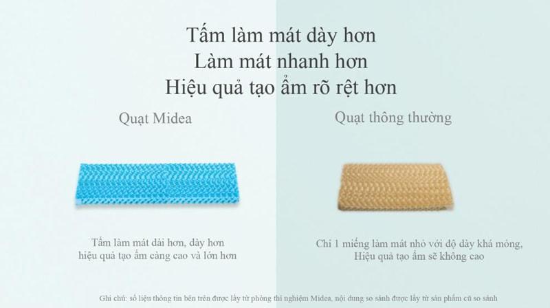Quạt làm mát tốt hơn với tấm làm mát dày và tấm lọc bụi đằng sau giúp làm mát nước nhanh, hiệu quả