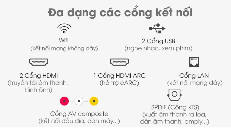 Tivi LG 49UN7290 Hỗ trợ tối đa các cổng kết nối hiện nay