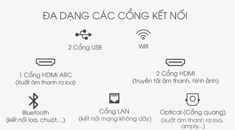 Kết nối được với nhiều thiết bị khác nhờ trang bị đầy đủ cổng kết nối