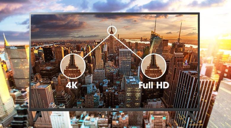 Tivi LG 43UN7290 PTF có màn hình vớiđộ phân giảiUltra HD 4K