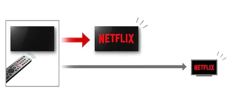 Tivi Sony KD-49X8500H cho tốc độ load Netflix nhanh hơn gấp 3 lần