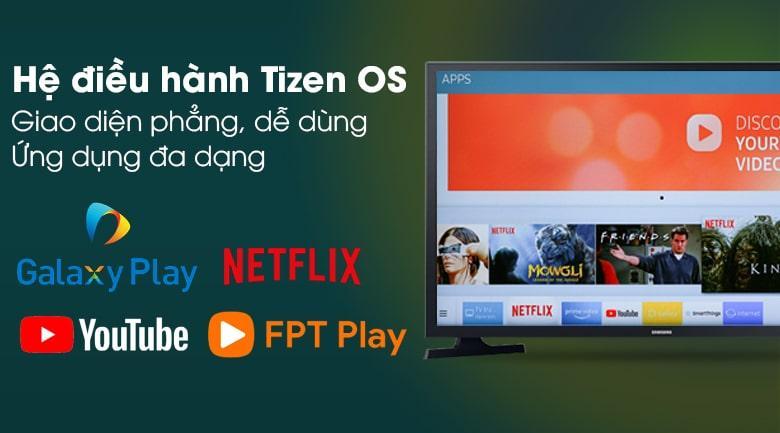 giao diện phẳng, dễ dàng sử dụng với hệ điều hành Tizen OS