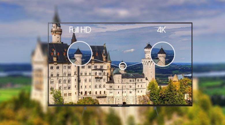 Tivi Sony KD-49X8500H có độ phân giải 4K cho hình ảnh sắc nét hơn Full HD