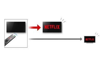 tích hợp nút nhấm Netflix trên điều khiển