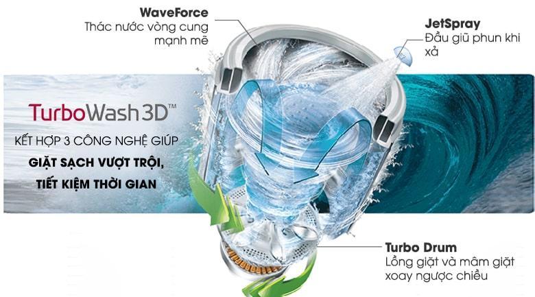 Mang đến cho bạn công nghệ TurboWash 3D tăng cường hiệu quả giặt sạch