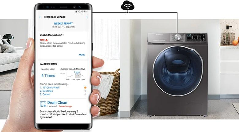 Trải nghiệm việc giặt thông đồ minh AI trí tuệ nhân tạo