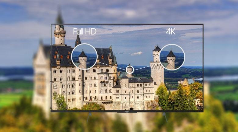 43X8500H cho hình ảnh sắc nét với độ phân giải 4K