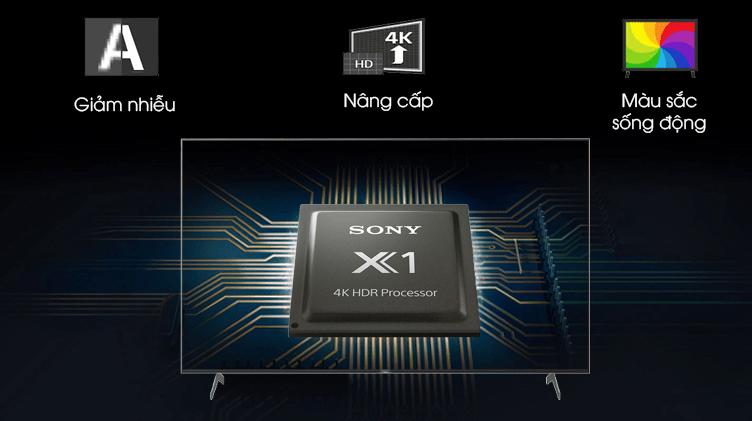 Nâng cấp chất lượng hình ảnh lên gần chuẩn 4K HDR với Chip X1 4K HDR Processorvà4K X-Reality PRO