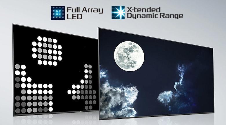 hiển thị hình ảnh trên công nghệ Full Array LED