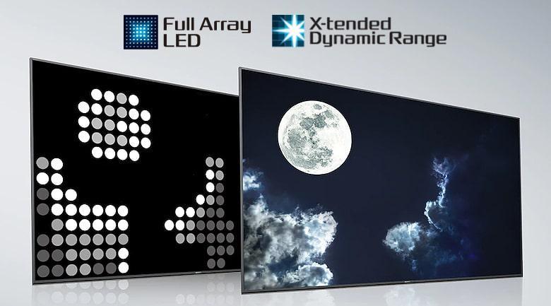 65X9000H cho vùng sáng sáng hơn và vùng tối tối hơn với tấm nền LED Full Array LED